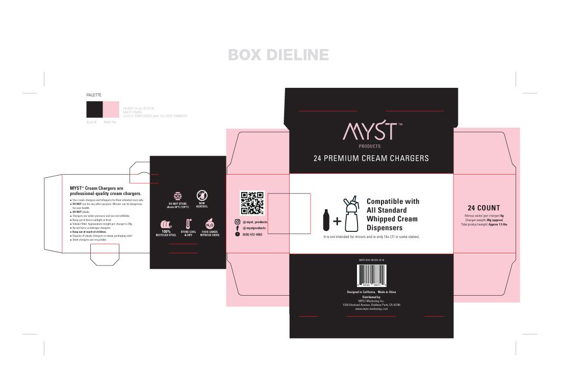 luko_portfolio_main_myst_3